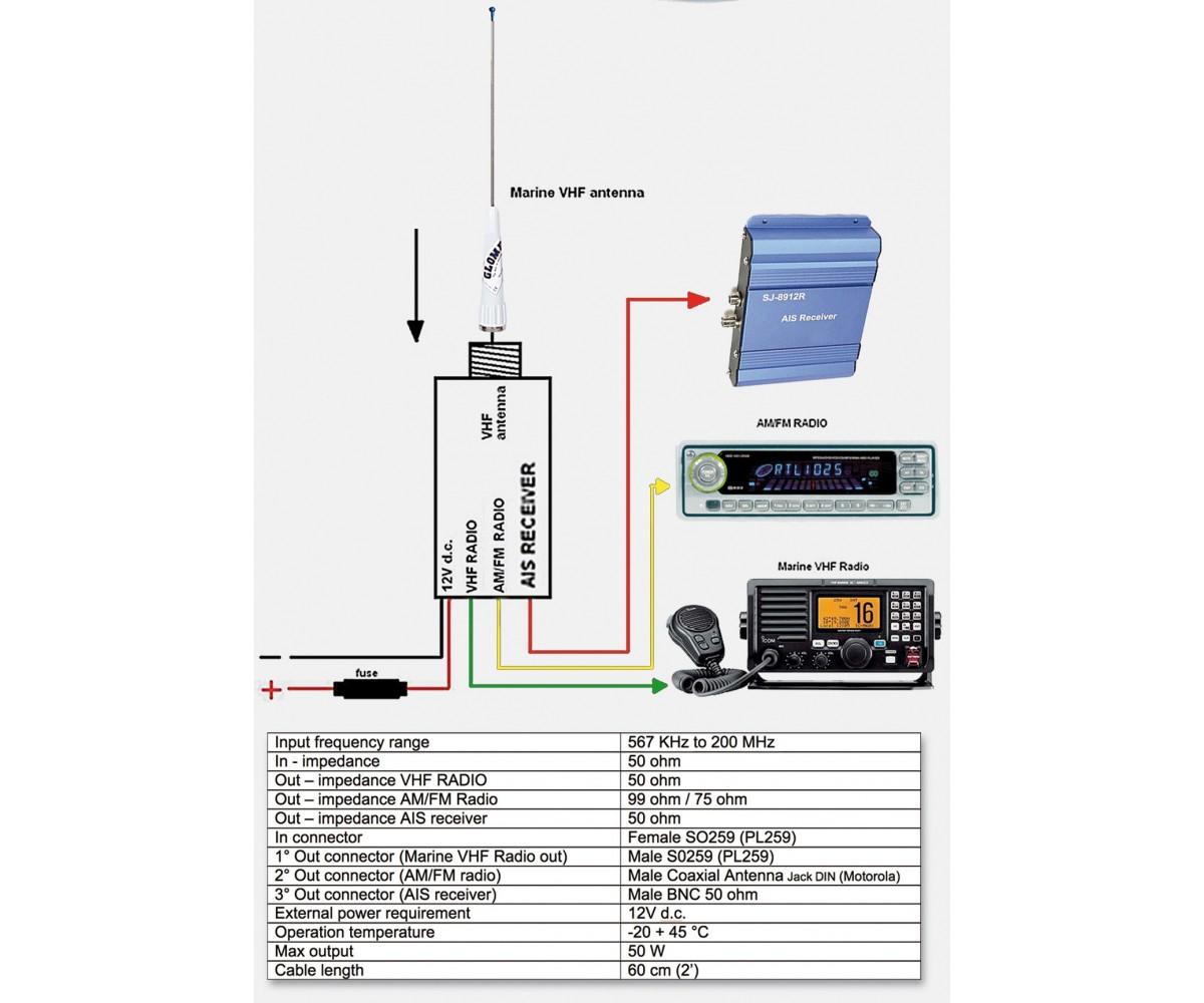 Ra201 Glomex Marine Antennas Usa Corp Vhf Antenna Wiring Diagram